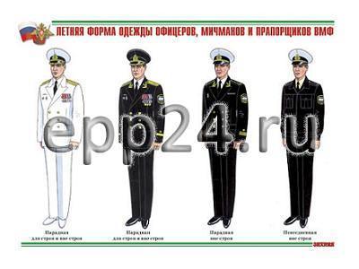 Плакаты Военная форма одежды