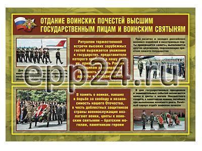 Плакаты Воинские ритуалы