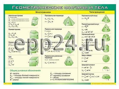 Таблица Геометрические фигуры и тела 70х100 винил