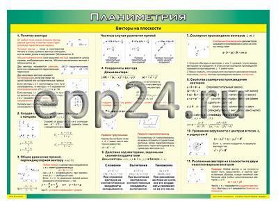 Таблица Планиметрия (Векторы на плоскости ) 70х100 винил