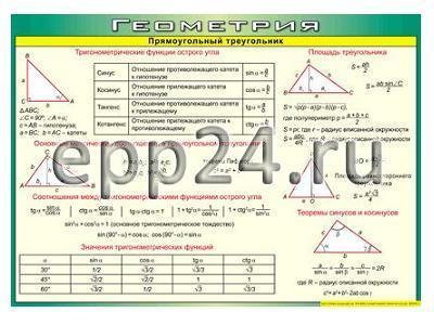 Таблица Прямоугольный треугольник 70х100 винил