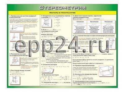 Таблица Стереометрия (Векторы в пространстве) 70х100 винил