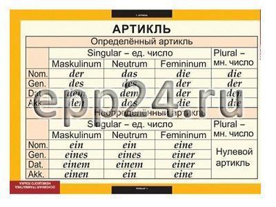 Комплект таблиц Основная грамматика немецкого языка (16 шт.)