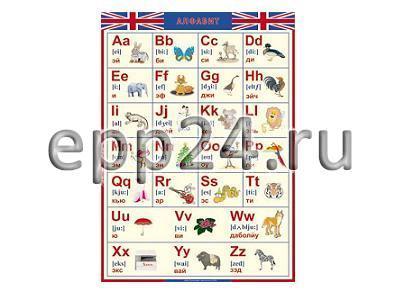 Таблица Английский алфавит в картинках (с транскрипцией)
