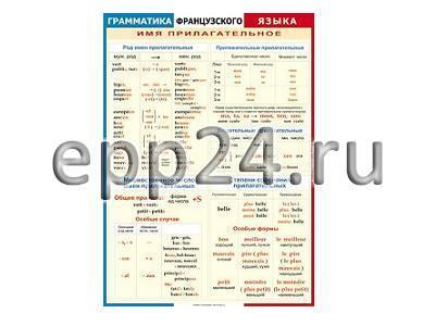 Таблица Грамматика французского языка. Имя прилагательное