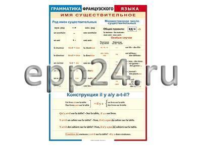 Таблица Грамматика французского языка. Имя существительное