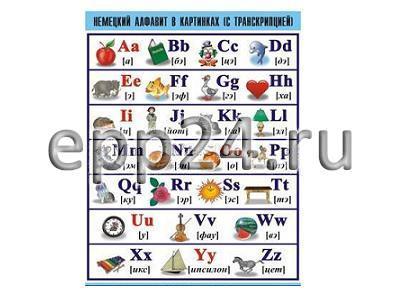 Таблица Немецкий алфавит в картинках