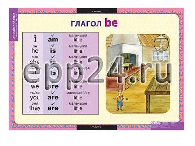Таблицы Глаголы be, have, can, must (8 шт.)