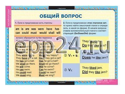 Таблицы Вопросительные и отрицательные предложения (8 шт.)