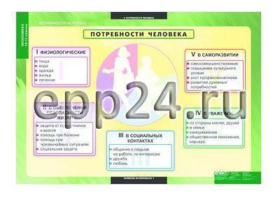 """Комплект таблиц """"Экономика 10-11 класс"""" (25 шт.)"""
