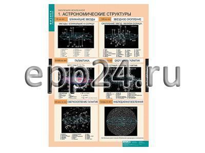 Комплект таблиц Эволюция Вселенной (12 шт.)