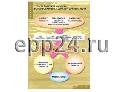 Комплект таблиц Факторы формирования Российской цивилизации (6 шт.)