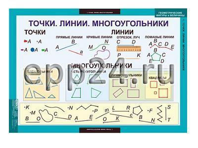 Комплект таблиц Геометрические фигуры и величины (9 шт.)