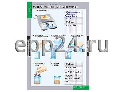 Комплект таблиц Химия. Инструктивные таблицы (20 шт.)