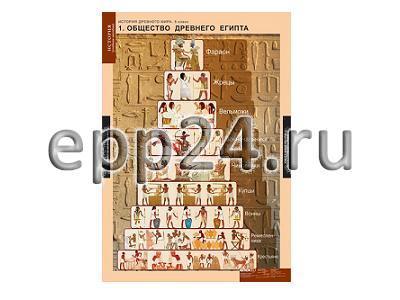 Комплект таблиц История Древнего мира 5 класс (5 шт.)