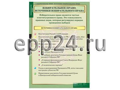 Комплект таблиц Избирательное право (10 шт.)