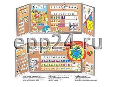 Комплект таблиц Изучение чисел 1-го и 2-го десятка