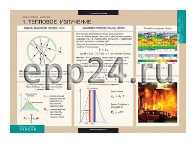 Комплект таблиц Квантовая физика (8 шт.)