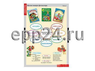 Комплект таблиц Литературное чтение 1 класс (16 шт.)