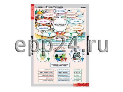 Комплект таблиц Литературное чтение 3 класс (16 шт.)