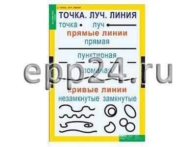 Комплект таблиц Математика 1 класс (8 шт.)
