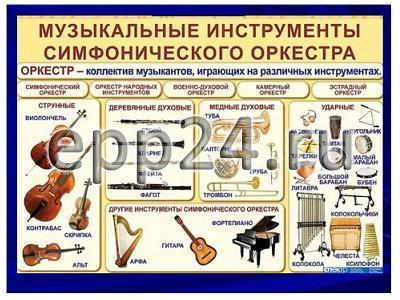 Комплект таблиц Музыкальные инструменты (8 шт.)