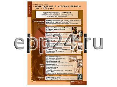 Комплект таблиц Новая история 7 класс (6 шт.)