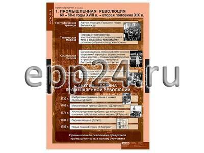 Комплект таблиц Новая история 8 класс (6 шт.)