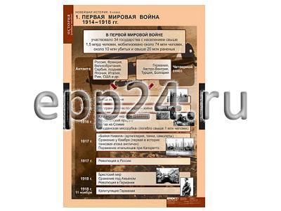 Комплект таблиц Новейшая история 9 класс (6 шт.)