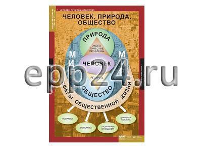 Комплект таблиц Обществознание 8-9 класс (7 шт.)