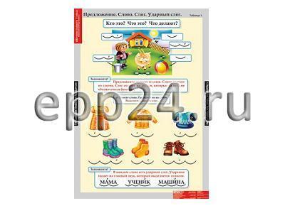 Комплект таблиц Обучение грамоте 1 класс (16 шт.)