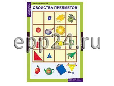Комплект таблиц Однозначные и многозначные числа (7 шт.)