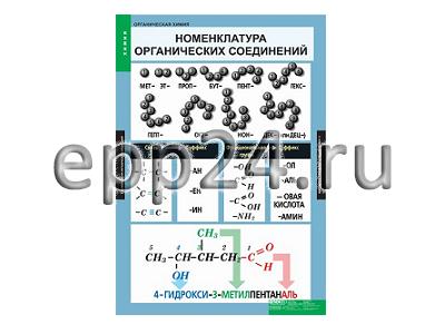 Комплект таблиц Органическая химия (7 шт.)