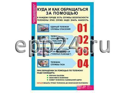 Комплект таблиц Основы безопасности жизнедеятельности 1-4 классы (10 шт.)