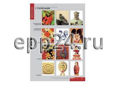 Комплект таблиц Основы декоративно-прикладного искусства (12 шт.)