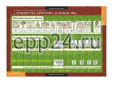 Комплект таблиц Основы православной культуры 1-4 класс (12 шт.)
