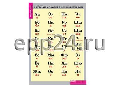 Комплект таблиц Русский алфавит