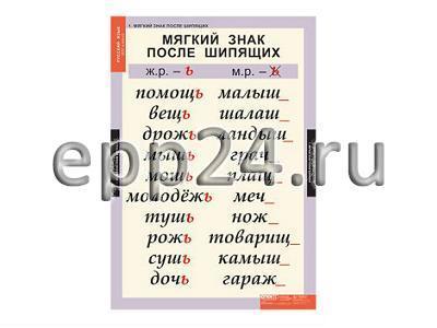 Комплект таблиц Русский язык 3 класс (10 шт.)