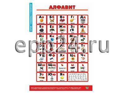 Комплект таблиц Символы и понятия (8 шт.)