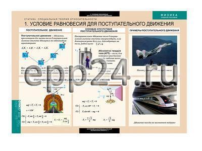 """Комплект таблиц """"Статика. Специальная теория относительности"""" (8 шт.)"""