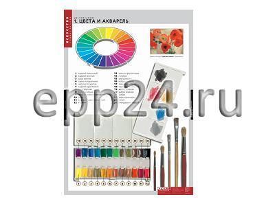 Комплект таблиц Цветоведение (18 шт.)