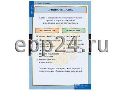 Комплект таблиц Теория права (15 шт.)