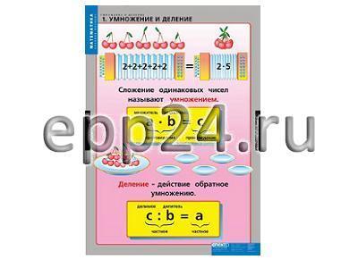 Комплект таблиц Умножение и деление (8 шт.)
