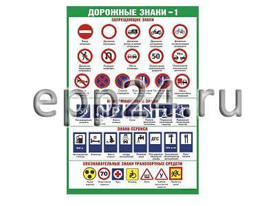 Комплект таблиц Знаки дорожного движения (8 шт.)
