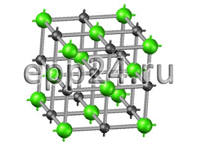 Кристаллическая решетка соли
