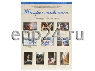 Набор репродукций Жанры живописи 1 выпуск
