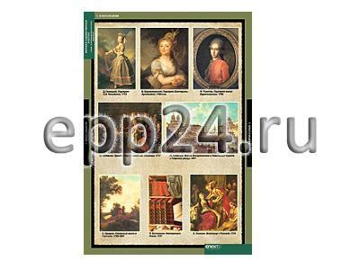 Таблицы Мировая художественная культура. Стили и направления в русской живописи