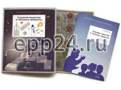 Транспаранты Строение вещества и тепловые процессы (20 пленок)