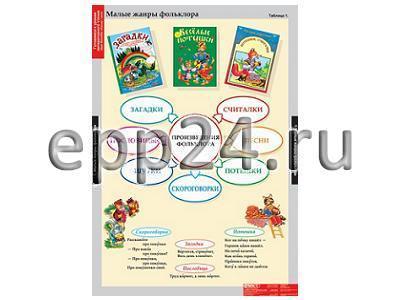 2.1.21 Демонстрационные учебные таблицы по русскому языку и литературному чтению для начальной школы