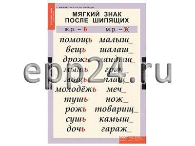 2.1.33 Демонстрационные учебные таблицы по родному языку для начальной школы